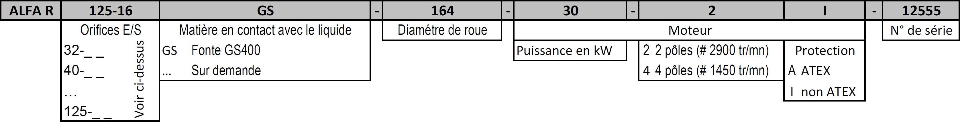 ALFA R-16-FR-8
