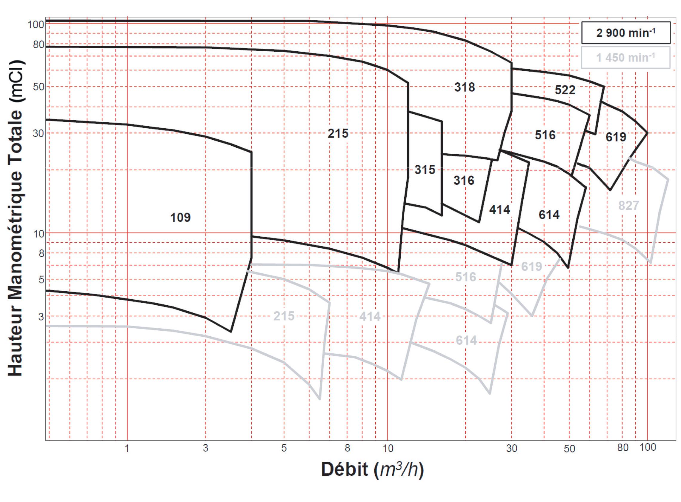 courbe-1