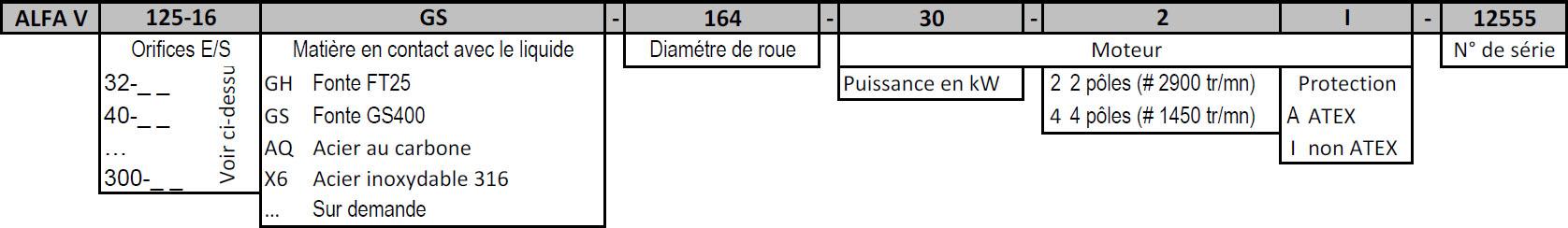ALFA V-16-FR-7