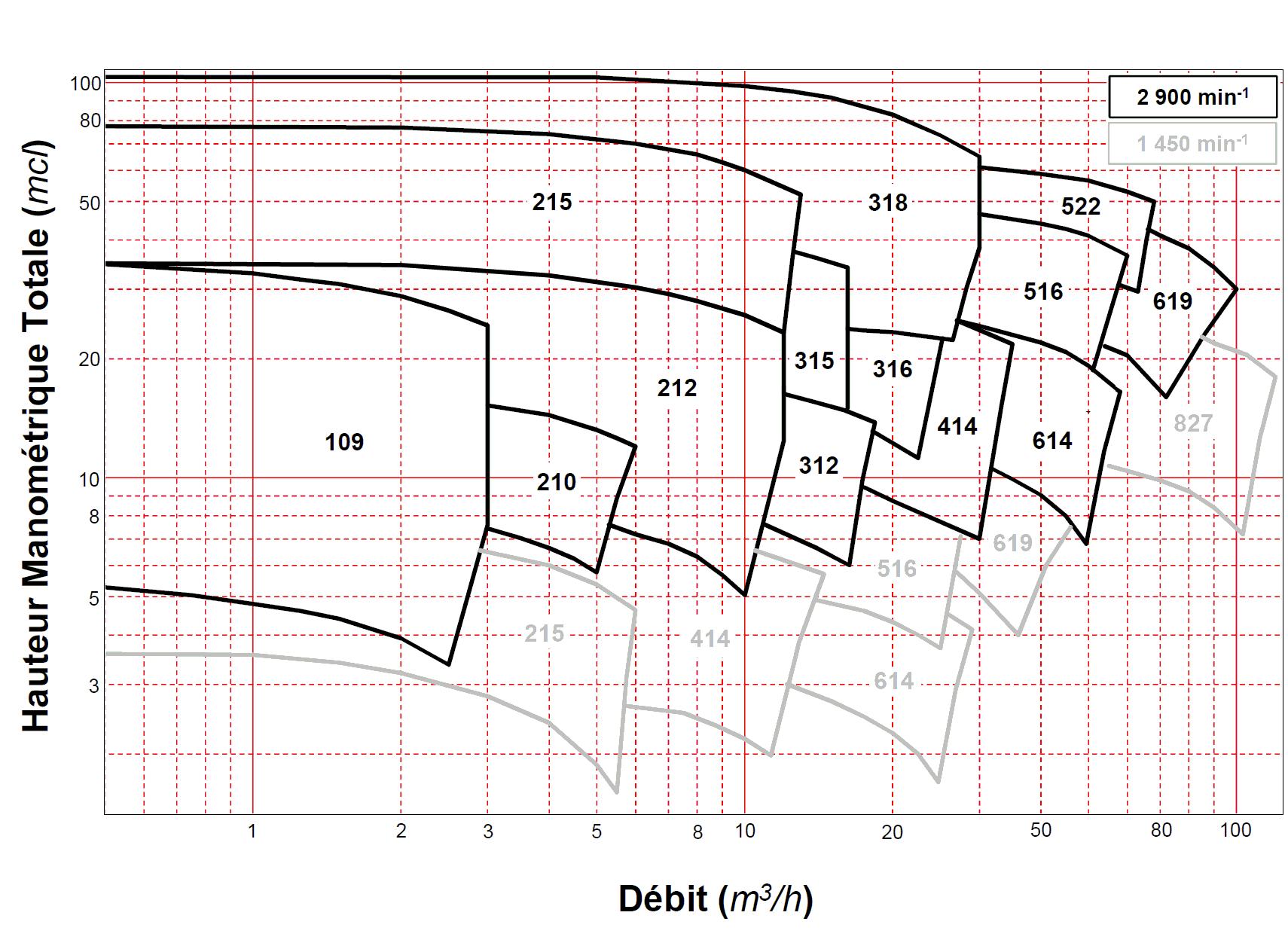 R0-16-FR-4