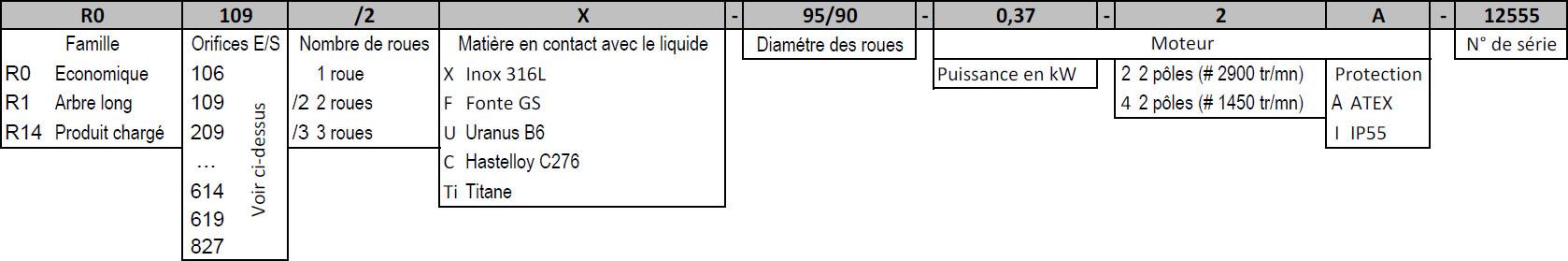 R0-16-FR-9